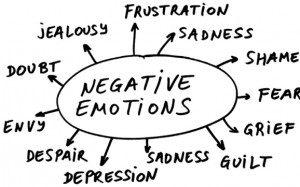 negtive emotions toronto hypnosis