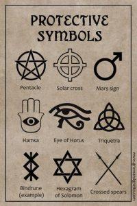 toronto symbols